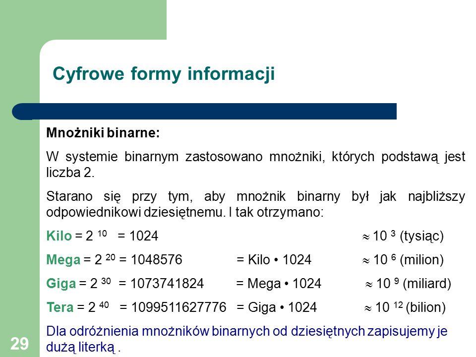 29 Mnożniki binarne: W systemie binarnym zastosowano mnożniki, których podstawą jest liczba 2.
