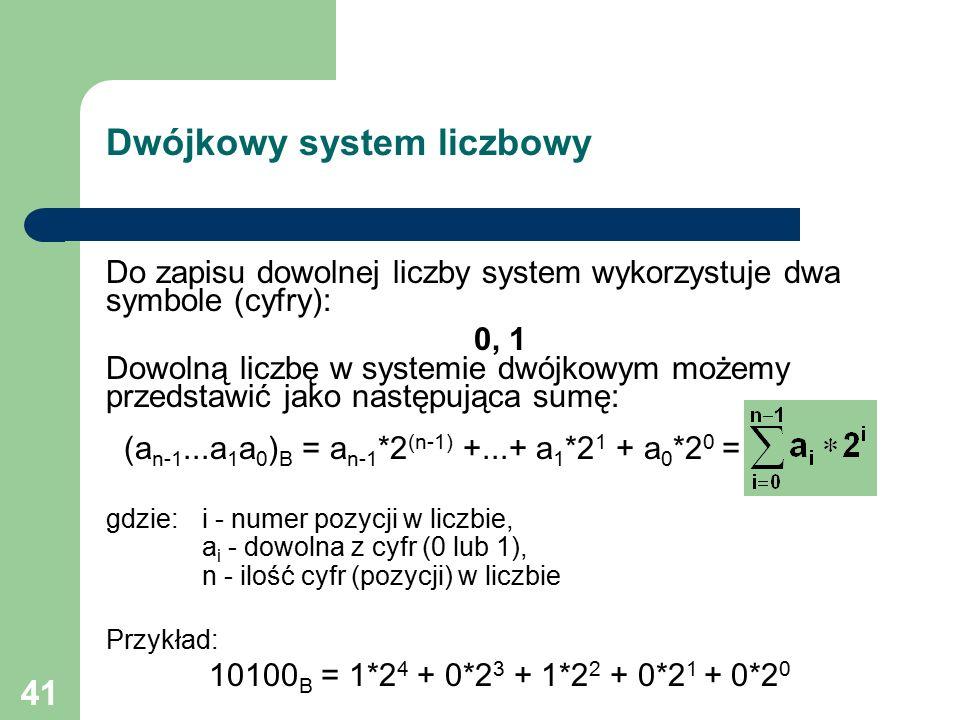 41 Dwójkowy system liczbowy Do zapisu dowolnej liczby system wykorzystuje dwa symbole (cyfry): 0, 1 Dowolną liczbę w systemie dwójkowym możemy przedstawić jako następująca sumę: (a n-1...a 1 a 0 ) B = a n-1 *2 (n-1) +...+ a 1 *2 1 + a 0 *2 0 = gdzie: i - numer pozycji w liczbie, a i - dowolna z cyfr (0 lub 1), n - ilość cyfr (pozycji) w liczbie Przykład: 10100 B = 1*2 4 + 0*2 3 + 1*2 2 + 0*2 1 + 0*2 0