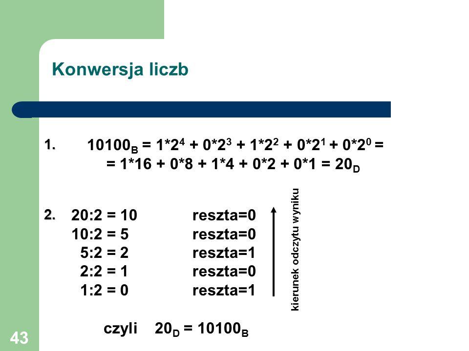 43 Konwersja liczb 10100 B = 1*2 4 + 0*2 3 + 1*2 2 + 0*2 1 + 0*2 0 = = 1*16 + 0*8 + 1*4 + 0*2 + 0*1 = 20 D 20:2 = 10 10:2 = 5 5:2 = 2 2:2 = 1 1:2 = 0 reszta=0 reszta=1 reszta=0 reszta=1 kierunek odczytu wyniku czyli 20 D = 10100 B 1.