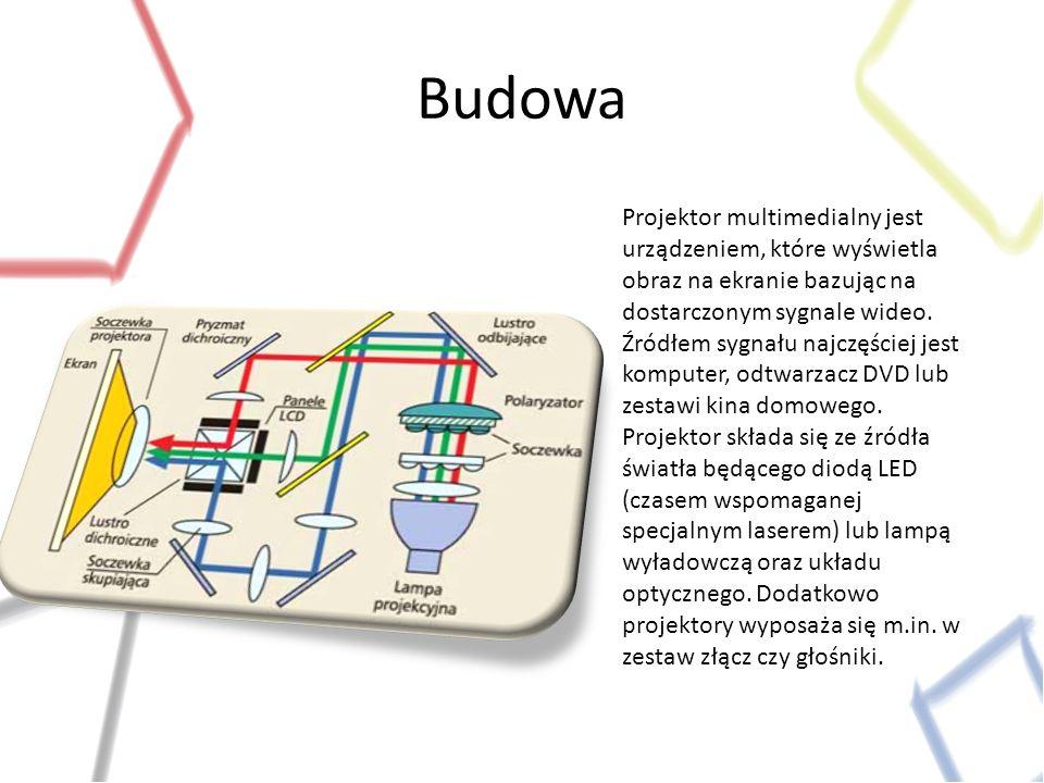 Budowa Projektor multimedialny jest urządzeniem, które wyświetla obraz na ekranie bazując na dostarczonym sygnale wideo. Źródłem sygnału najczęściej j