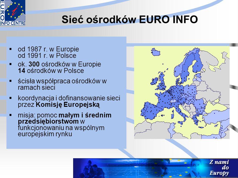 Działania polskich ośrodków EURO INFO na rzecz przygotowania polskich firm do spełnienia wymagań związanych z oznakowaniem CE lata 1997-2004  opublikowanie i dystrybucja 7 broszur, artykuły w prasie  zorganizowanie i prowadzenie kilkudziesięciu seminariów i szkoleń  udzielenie odpowiedzi na kilka tysięcy indywidualnych zapytań (szczególnie w okresie kampanii referendalnej)  prowadzenie serwisu o CE na stronie internetowej www.euroinfo.org.pl