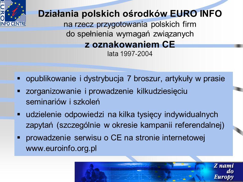 Wspólny portal polskich ośrodków EURO INFO www.euroinfo.org.pl  Serwis na temat Oznakowania CE  Jedyny w polskim internecie kompletny i stale aktualizowany wykaz polskich aktów prawnych transponujących dyrektywy związane z oznakowaniem CE