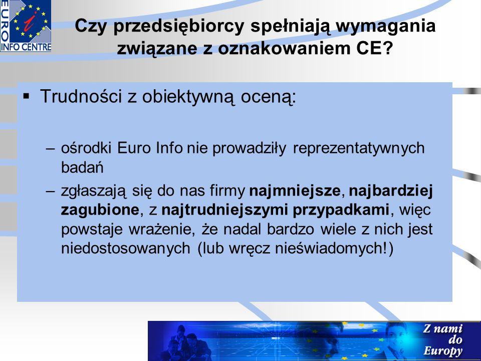 Czy przedsiębiorcy spełniają wymagania związane z oznakowaniem CE?  Trudności z obiektywną oceną: –ośrodki Euro Info nie prowadziły reprezentatywnych