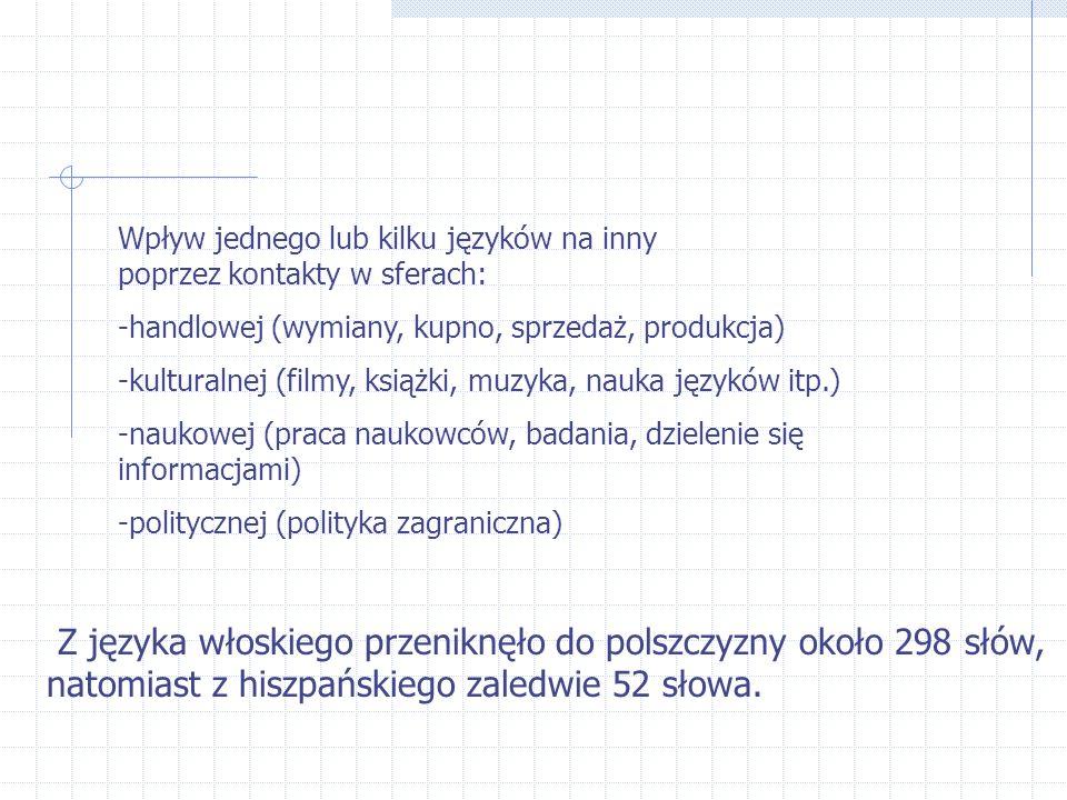 """Źródła: www.sciaga.pl www.sciaga.pl """"zapożycznia ; """"Wpływ języków obcych na współczesną polszczyznę www.google.pl """"przykłady zapożyczeń z języka hiszpańskiego/włoskiego www.wikipedia.pl """"zapożyczenia językowe ; """"przysłowia włoskie/hiszpańskie www.wapedia.mobi/pl """"zapożyczenia językowe www.aresluna.org """"zapożyczenia w polskim słownictwie informatycznym www.loilza.pl """"kultura języka polskiego wobec zapożyczeń www.bryk.pl www.bryk.pl """"zapożyczenia językowe www.conlager.fora.pl """"zapożyczenia z języków romańskich www.ling.pl www.ling.pl """"słownik hiszpańsko/włosko – polski -Słownik wyrazów obcych PWN Warszawa 1999 -Stanisław Skorupka; Słownik frazeologizmów języka polskiego; Wiedza powszechna, Warszawa 1999 -Witold Doroszewski Wśród słów, wrażeń i myśli."""