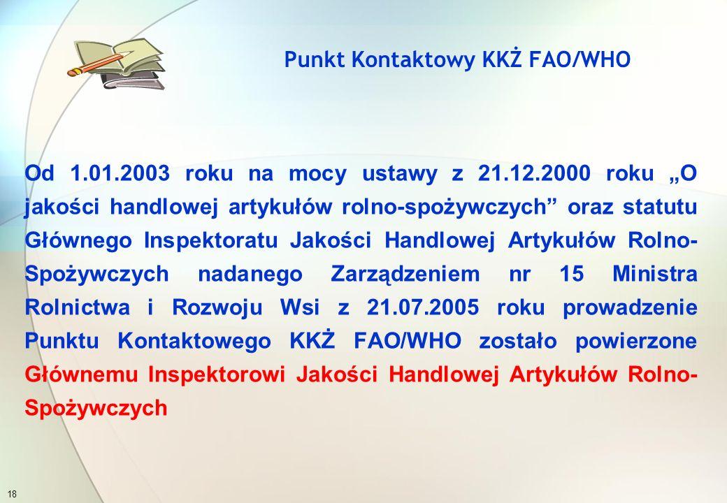 W Polsce Punkt Kontaktowy KKŻ FAO/WHO działa od początku istnienia Komisji Kodeksu Żywnościowego FAO/WHO 1963 w Polskim Komitecie Normalizacyjnym 1964 – 2003 w Centralnym Inspektoracie Standaryzacji (CIS), działającym przy Ministerstwie Handlu Zagranicznego Punkt Kontaktowy KKŻ FAO/WHO 17