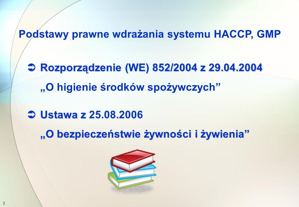 Standardy dotyczące systemu HACCP i GMP 2