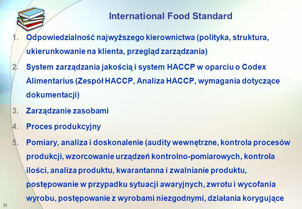  Standard IFS - Food preferowany jest przez odbiorców z Niemiec (np.