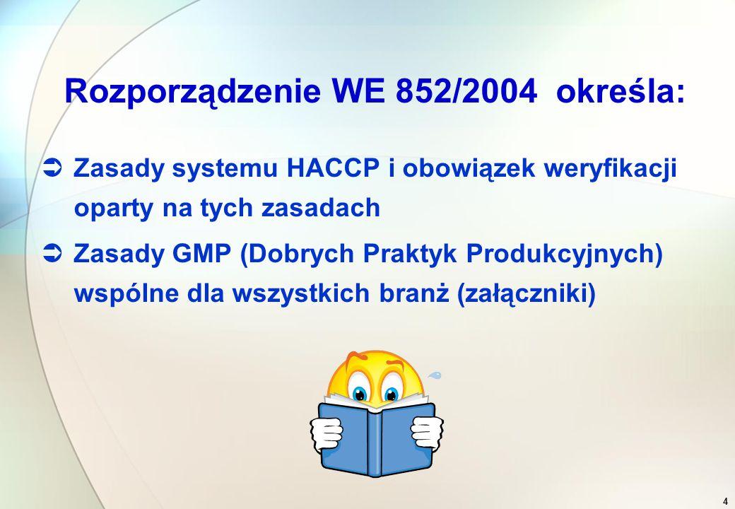 """ Rozporządzenie (WE) 852/2004 z 29.04.2004 """"O higienie środków spożywczych  Ustawa z  Ustawa z 25.08.2006 """"O bezpieczeństwie żywności i żywienia 3 Podstawy prawne wdrażania systemu HACCP, GMP"""