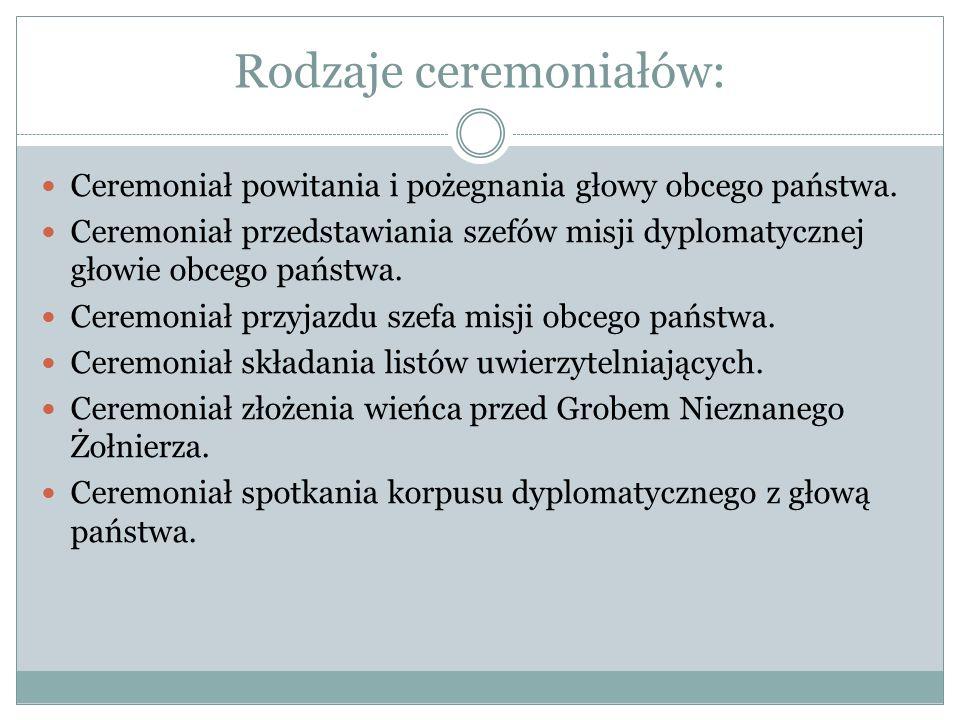 Rodzaje ceremoniałów: Ceremoniał powitania i pożegnania głowy obcego państwa. Ceremoniał przedstawiania szefów misji dyplomatycznej głowie obcego pańs