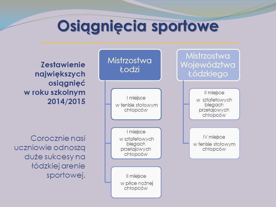 Osiągnięcia sportowe Zestawienie największych osiągnięć w roku szkolnym 2014/2015 Corocznie nasi uczniowie odnoszą duże sukcesy na łódzkiej arenie sportowej.