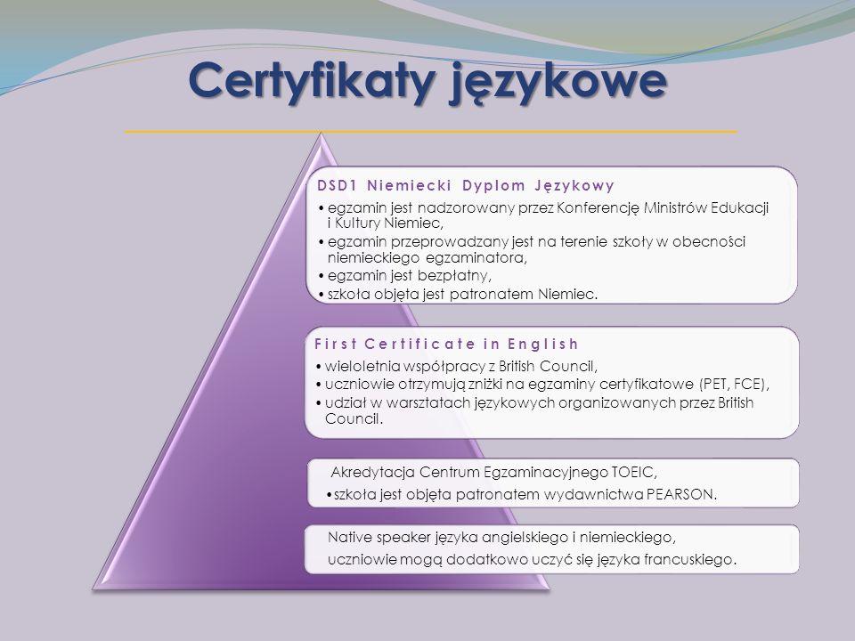 Projekty zagraniczne program Comenius program partnerski Jugendwerk Niemcy Warburg program partnerski Ukraina Lubliniec