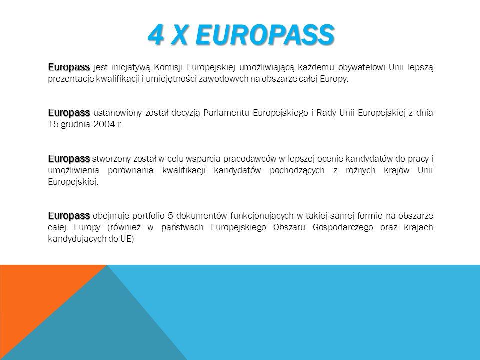 4 X EUROPASS Europass Europass jest inicjatywą Komisji Europejskiej umożliwiającą każdemu obywatelowi Unii lepszą prezentację kwalifikacji i umiejętno