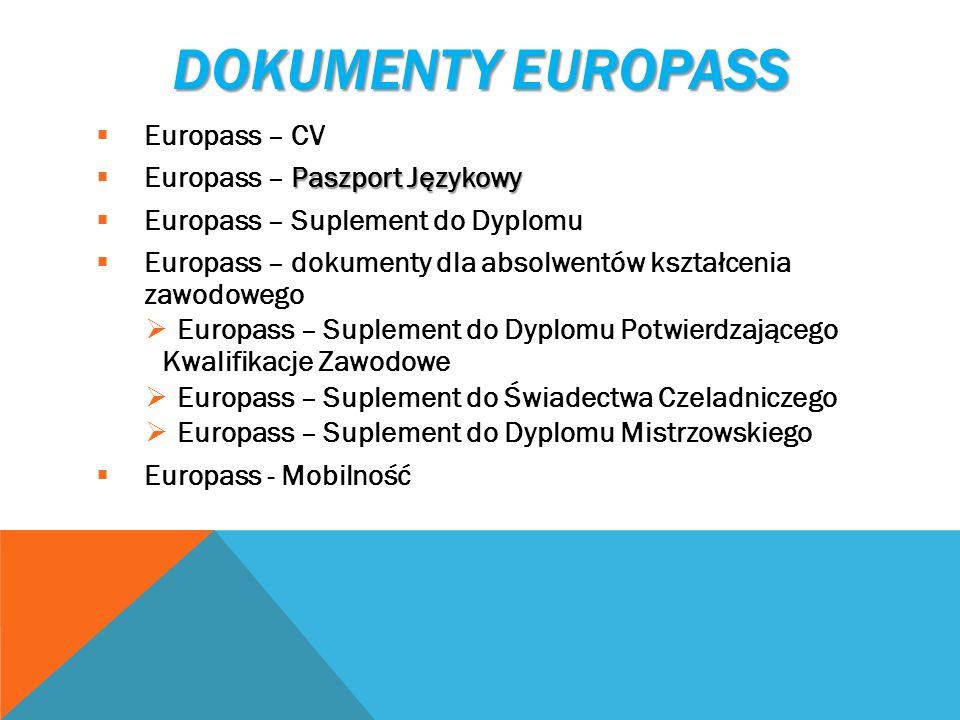 DOKUMENTY EUROPASS  Europass – CV Paszport Językowy  Europass – Paszport Językowy  Europass – Suplement do Dyplomu  Europass – dokumenty dla absol