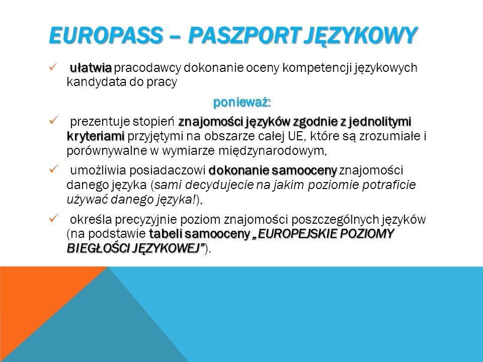 """EUROPASS – PASZPORT JĘZYKOWY ułatwia ułatwia pracodawcy dokonanie oceny kompetencji językowych kandydata do pracyponieważ: znajomości języków zgodnie z jednolitymi kryteriami prezentuje stopień znajomości języków zgodnie z jednolitymi kryteriami przyjętymi na obszarze całej UE, które są zrozumiałe i porównywalne w wymiarze międzynarodowym, dokonanie samooceny umożliwia posiadaczowi dokonanie samooceny znajomości danego języka (sami decydujecie na jakim poziomie potraficie używać danego języka!), tabeli samooceny """"EUROPEJSKIE POZIOMY BIEGŁOŚCI JĘZYKOWEJ określa precyzyjnie poziom znajomości poszczególnych języków (na podstawie tabeli samooceny """"EUROPEJSKIE POZIOMY BIEGŁOŚCI JĘZYKOWEJ )."""