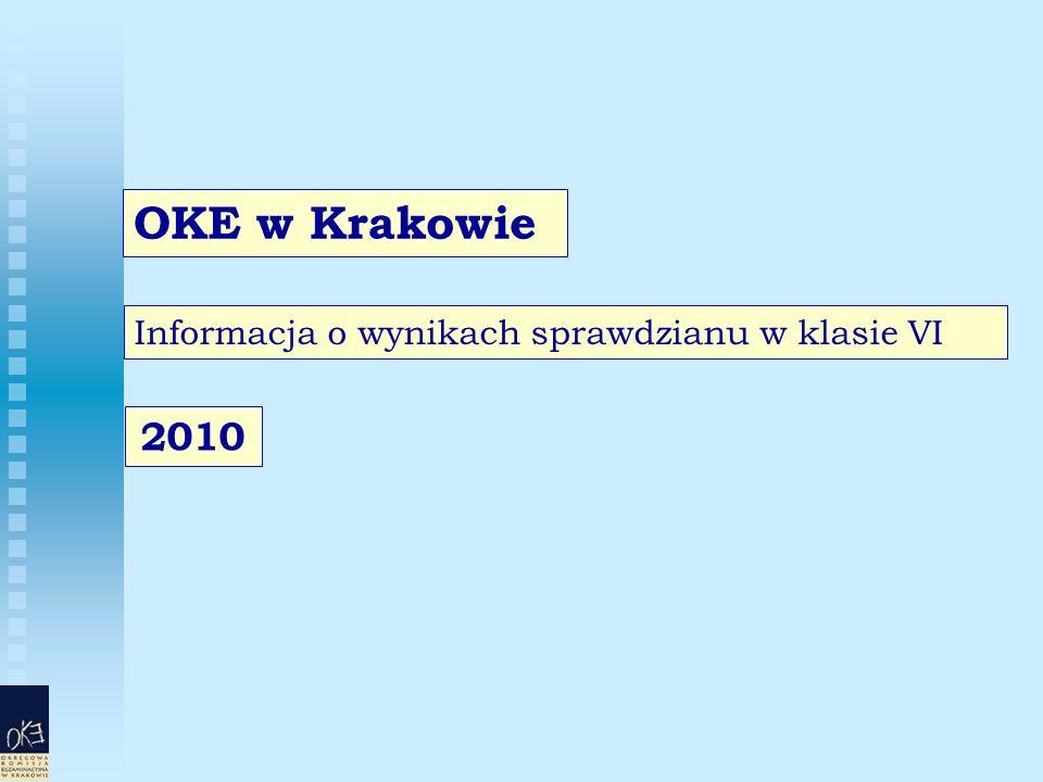 Informacja o wynikach sprawdzianu w klasie VI OKE w Krakowie 2010