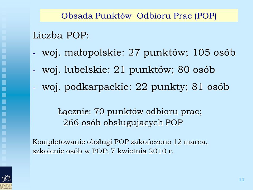 10 Liczba POP: - woj. małopolskie: 27 punktów; 105 osób - woj. lubelskie: 21 punktów; 80 osób - woj. podkarpackie: 22 punkty; 81 osób Łącznie: 70 punk