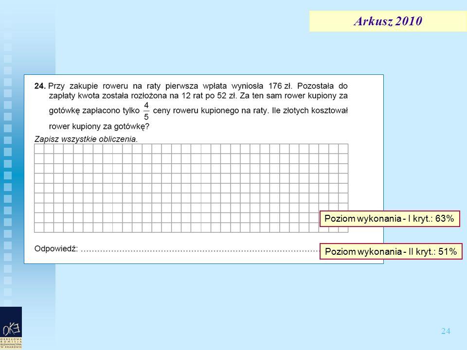 24 Arkusz 2010 Poziom wykonania - I kryt.: 63% Poziom wykonania - II kryt.: 51%