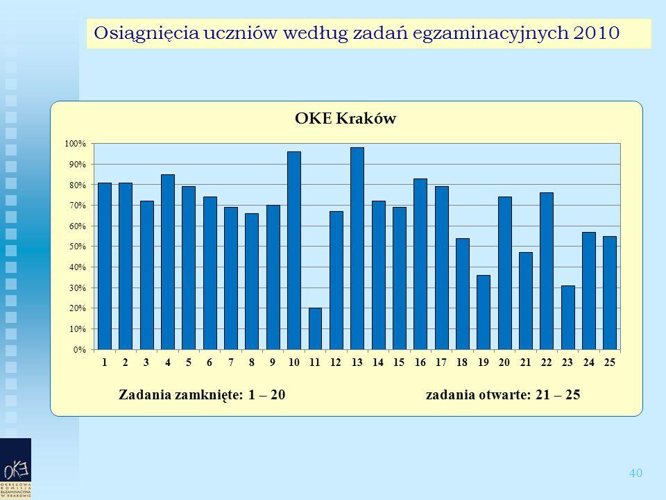40 Osiągnięcia uczniów według zadań egzaminacyjnych 2010