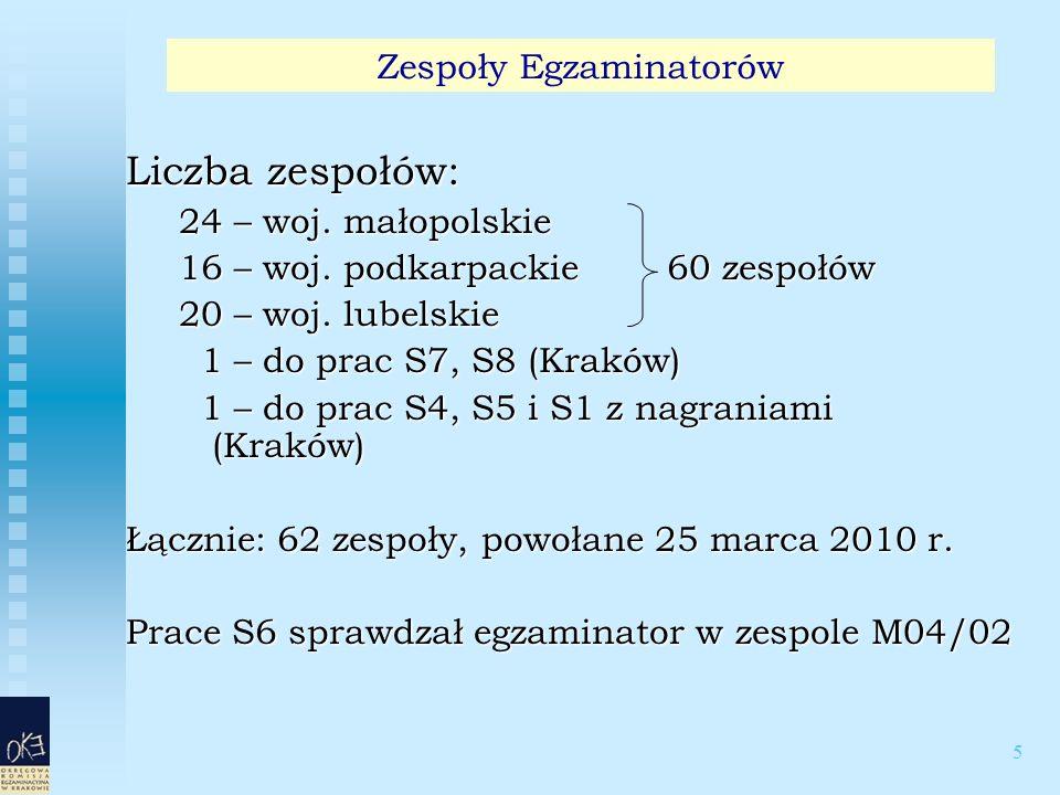 5 Liczba zespołów: 24 – woj. małopolskie 16 – woj. podkarpackie 60 zespołów 20 – woj. lubelskie 1 – do prac S7, S8 (Kraków) 1 – do prac S7, S8 (Kraków