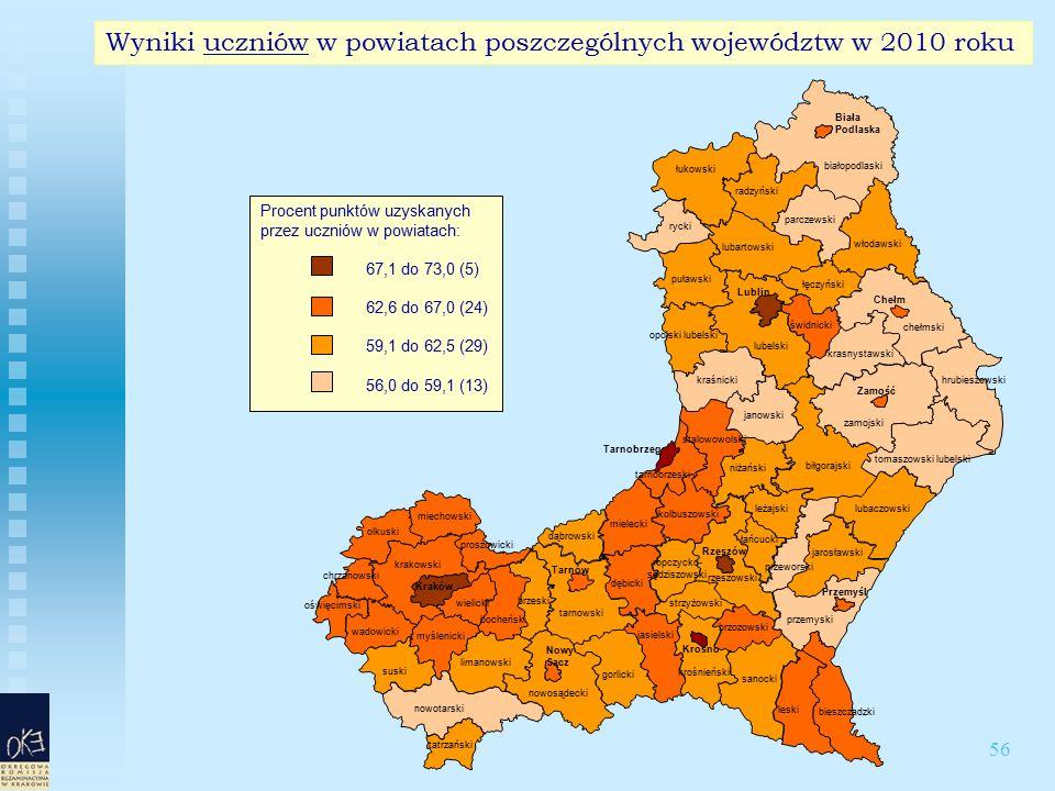 56 oświęcimski hrubieszowski Procent punktów uzyskanych przez uczniów w powiatach: 67,1 do 73,0 (5) 62,6 do 67,0 (24) 59,1 do 62,5 (29) 56,0 do 59,1 (13) Wyniki uczniów w powiatach poszczególnych województw w 2010 roku