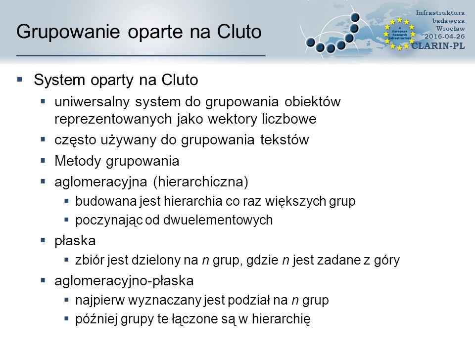 Grupowanie oparte na Cluto  System oparty na Cluto  uniwersalny system do grupowania obiektów reprezentowanych jako wektory liczbowe  często używany do grupowania tekstów  Metody grupowania  aglomeracyjna (hierarchiczna)  budowana jest hierarchia co raz większych grup  poczynając od dwuelementowych  płaska  zbiór jest dzielony na n grup, gdzie n jest zadane z góry  aglomeracyjno-płaska  najpierw wyznaczany jest podział na n grup  później grupy te łączone są w hierarchię Infrastruktura badawcza Wrocław 2016-04-26 CLARIN-PL