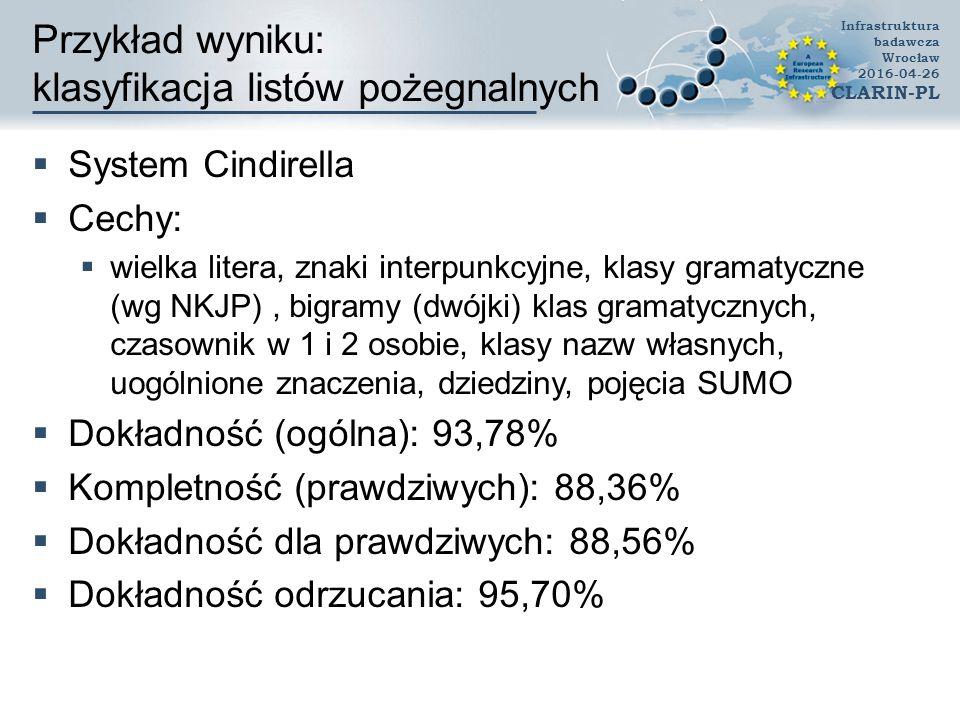 Przykład wyniku: klasyfikacja listów pożegnalnych  System Cindirella  Cechy:  wielka litera, znaki interpunkcyjne, klasy gramatyczne (wg NKJP), bigramy (dwójki) klas gramatycznych, czasownik w 1 i 2 osobie, klasy nazw własnych, uogólnione znaczenia, dziedziny, pojęcia SUMO  Dokładność (ogólna): 93,78%  Kompletność (prawdziwych): 88,36%  Dokładność dla prawdziwych: 88,56%  Dokładność odrzucania: 95,70% Infrastruktura badawcza Wrocław 2016-04-26 CLARIN-PL