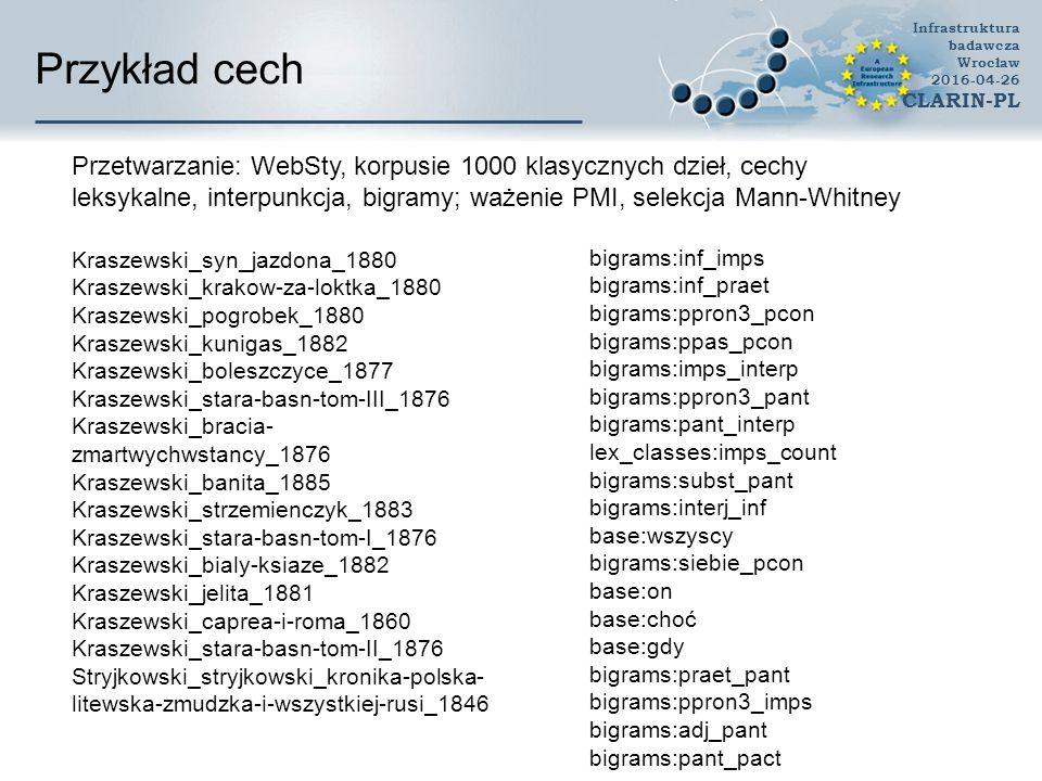 Przykład cech Infrastruktura badawcza Wrocław 2016-04-26 CLARIN-PL Kraszewski_syn_jazdona_1880 Kraszewski_krakow-za-loktka_1880 Kraszewski_pogrobek_18