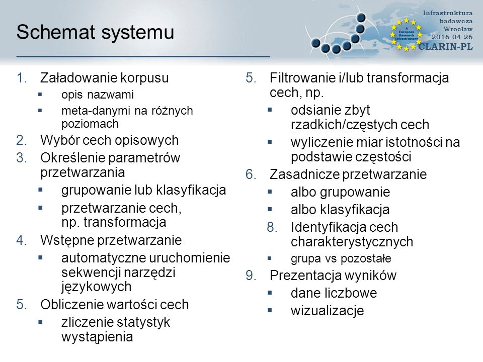 Schemat systemu 1.Załadowanie korpusu  opis nazwami  meta-danymi na różnych poziomach 2.Wybór cech opisowych 3.Określenie parametrów przetwarzania  grupowanie lub klasyfikacja  przetwarzanie cech, np.