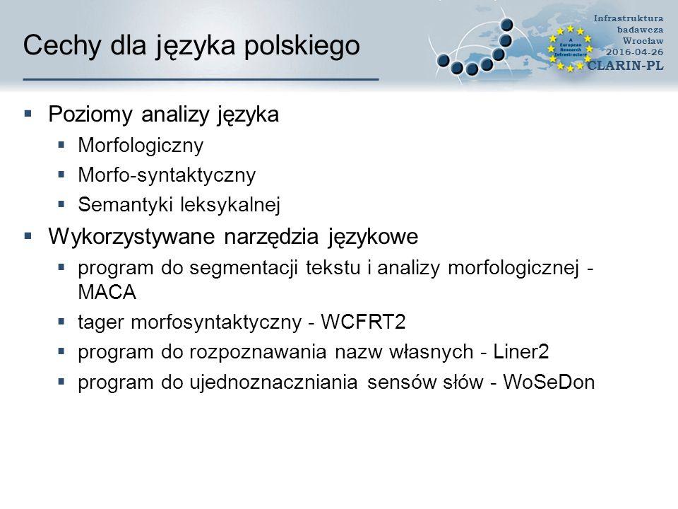 Cechy dla języka polskiego  Poziomy analizy języka  Morfologiczny  Morfo-syntaktyczny  Semantyki leksykalnej  Wykorzystywane narzędzia językowe  program do segmentacji tekstu i analizy morfologicznej - MACA  tager morfosyntaktyczny - WCFRT2  program do rozpoznawania nazw własnych - Liner2  program do ujednoznaczniania sensów słów - WoSeDon Infrastruktura badawcza Wrocław 2016-04-26 CLARIN-PL
