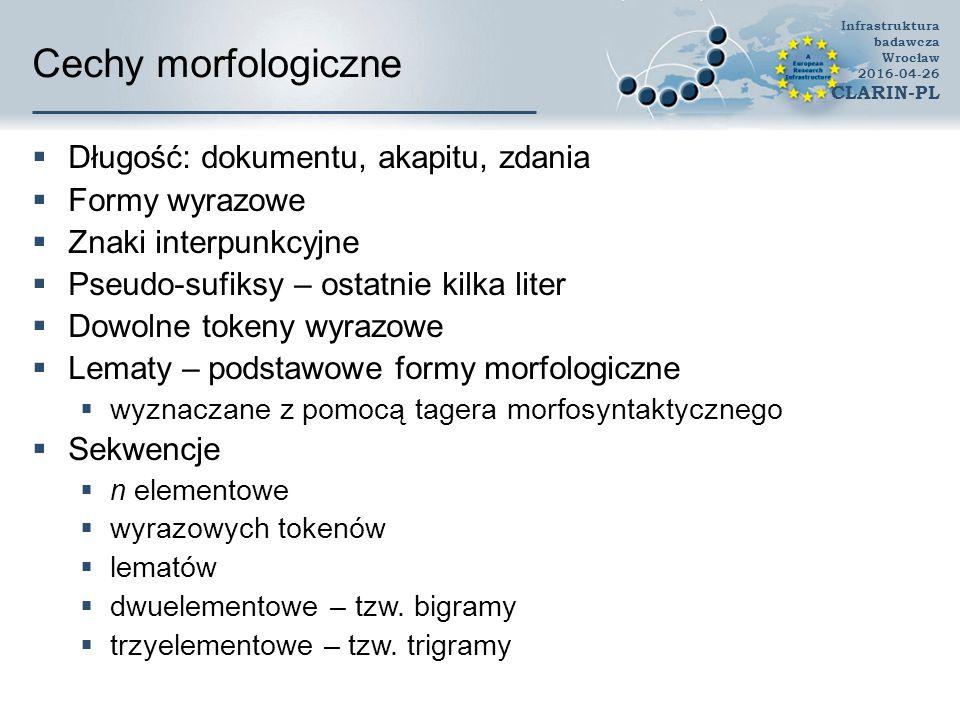 Przykład: kategorie Wikipedii KlasyDokładnośćŚrednia harmoniczna Dokładnoś ć wyboru Dokładność odrzucania Kompletność wyboru Albania99,20%86,21%89,29%99,49%83,33% Astronautyka98,70%81,16%84,85%99,17%77,78% Ekologia roślin99,10%84,75%80,65%99,69%89,29% Gałęzie prawa98,10%67,80%62,50%99,28%74,07% Karkonosze99,80%95,45%100,00%99,80%91,30% Kotowate100,00% Muzyka poważna98,90%80,00%91,67%99,08%70,97% Piłka nożna99,70%95,89%94,59%99,90%97,22% Propaganda polityczna97,90%65,57%64,52%98,97%66,67% Sporty siłowe99,80%96,77%93,75%100,00% Infrastruktura badawcza Wrocław 2016-04-26 CLARIN-PL