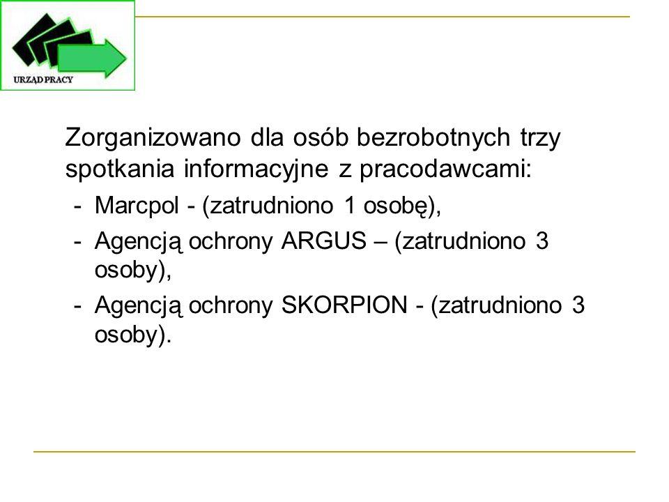 Zorganizowano dla osób bezrobotnych trzy spotkania informacyjne z pracodawcami: -Marcpol - (zatrudniono 1 osobę), -Agencją ochrony ARGUS – (zatrudnion