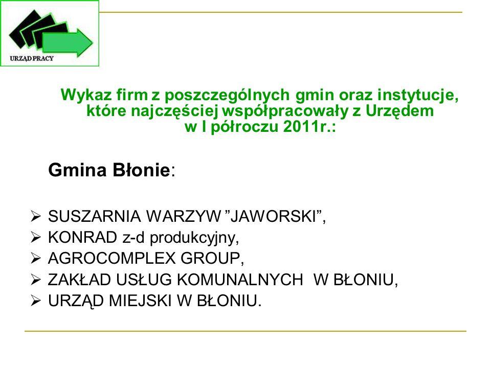 """Wykaz firm z poszczególnych gmin oraz instytucje, które najczęściej współpracowały z Urzędem w I półroczu 2011r.: Gmina Błonie:  SUSZARNIA WARZYW """"JA"""