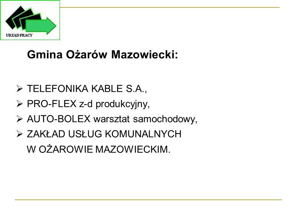 Gmina Ożarów Mazowiecki:  TELEFONIKA KABLE S.A.,  PRO-FLEX z-d produkcyjny,  AUTO-BOLEX warsztat samochodowy,  ZAKŁAD USŁUG KOMUNALNYCH W OŻAROWIE