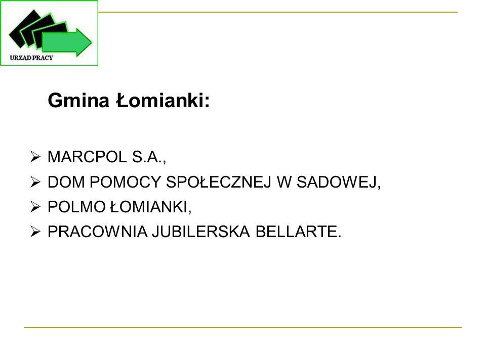 Gmina Łomianki:  MARCPOL S.A.,  DOM POMOCY SPOŁECZNEJ W SADOWEJ,  POLMO ŁOMIANKI,  PRACOWNIA JUBILERSKA BELLARTE.