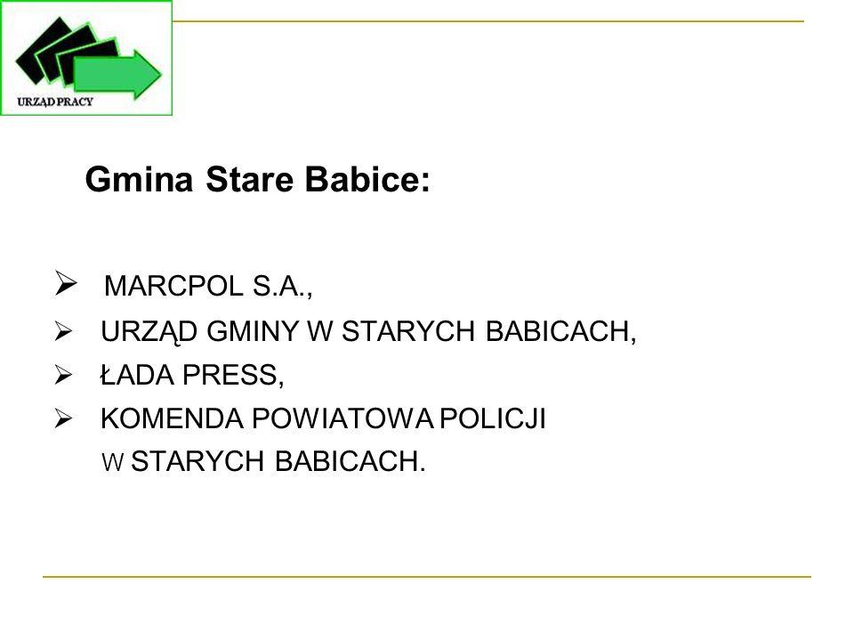 Gmina Stare Babice:  MARCPOL S.A.,  URZĄD GMINY W STARYCH BABICACH,  ŁADA PRESS,  KOMENDA POWIATOWA POLICJI W STARYCH BABICACH.
