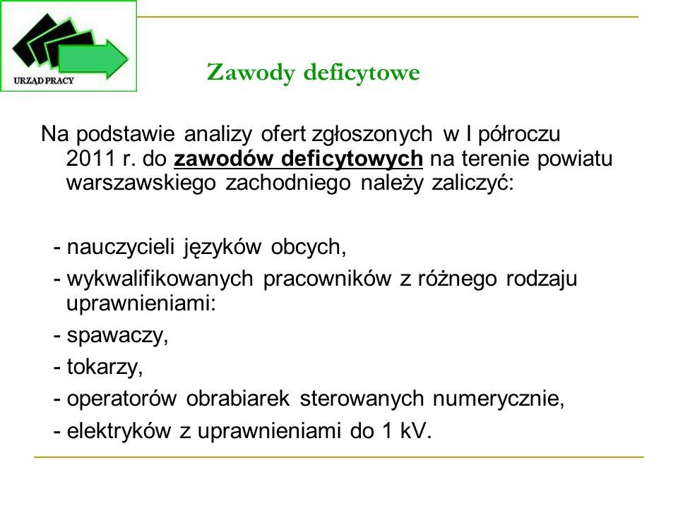 Zawody deficytowe Na podstawie analizy ofert zgłoszonych w I półroczu 2011 r. do zawodów deficytowych na terenie powiatu warszawskiego zachodniego nal