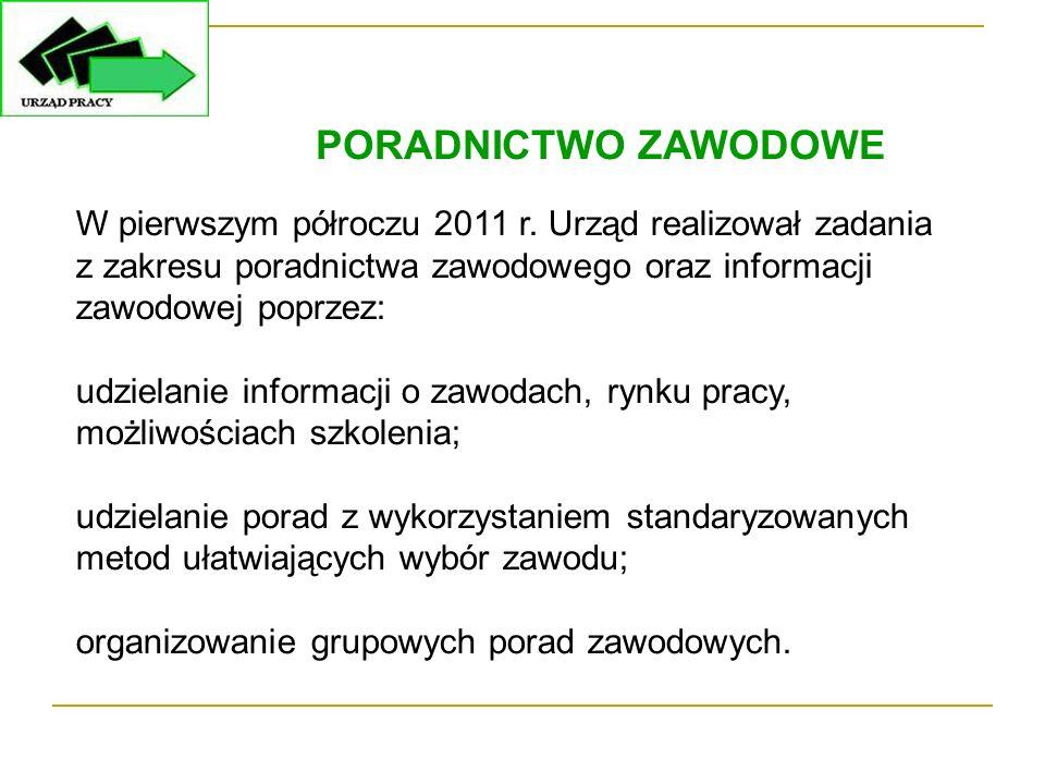 W pierwszym półroczu 2011 r. Urząd realizował zadania z zakresu poradnictwa zawodowego oraz informacji zawodowej poprzez: udzielanie informacji o zawo