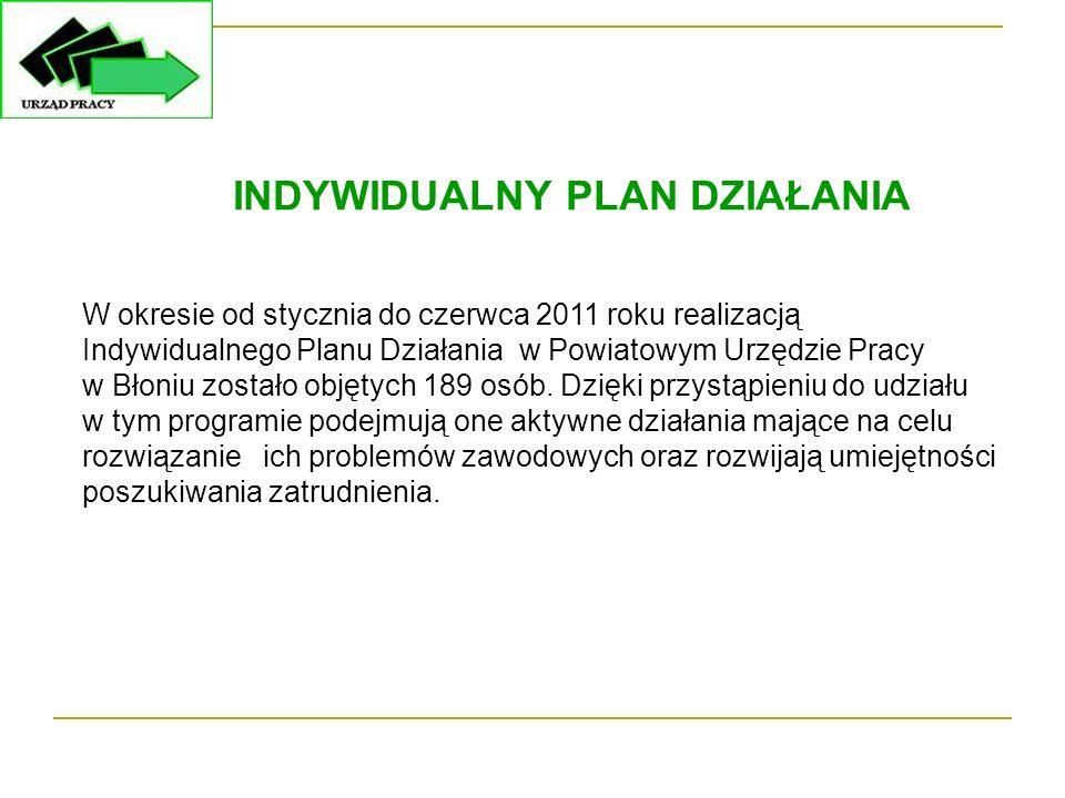 W okresie od stycznia do czerwca 2011 roku realizacją Indywidualnego Planu Działania w Powiatowym Urzędzie Pracy w Błoniu zostało objętych 189 osób. D