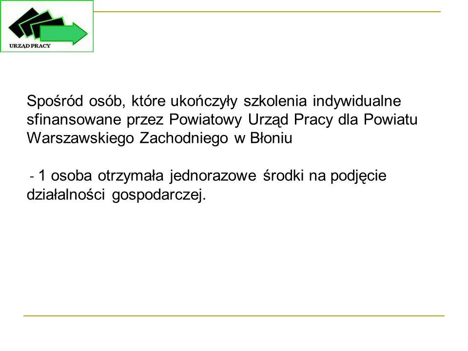 Spośród osób, które ukończyły szkolenia indywidualne sfinansowane przez Powiatowy Urząd Pracy dla Powiatu Warszawskiego Zachodniego w Błoniu - 1 osoba