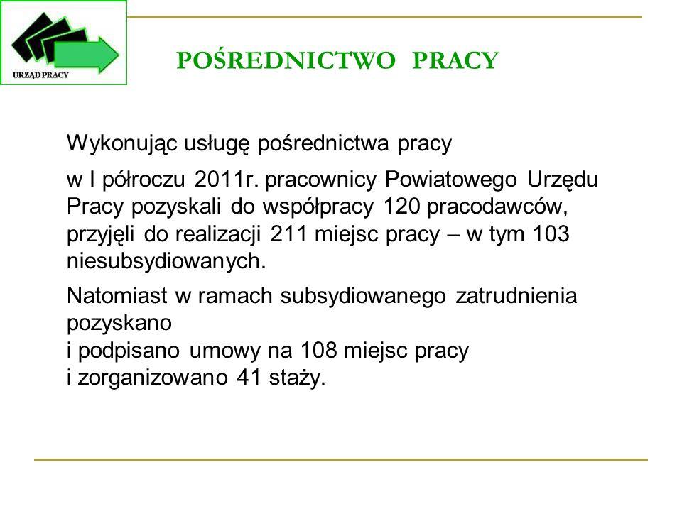 POŚREDNICTWO PRACY Wykonując usługę pośrednictwa pracy w I półroczu 2011r. pracownicy Powiatowego Urzędu Pracy pozyskali do współpracy 120 pracodawców