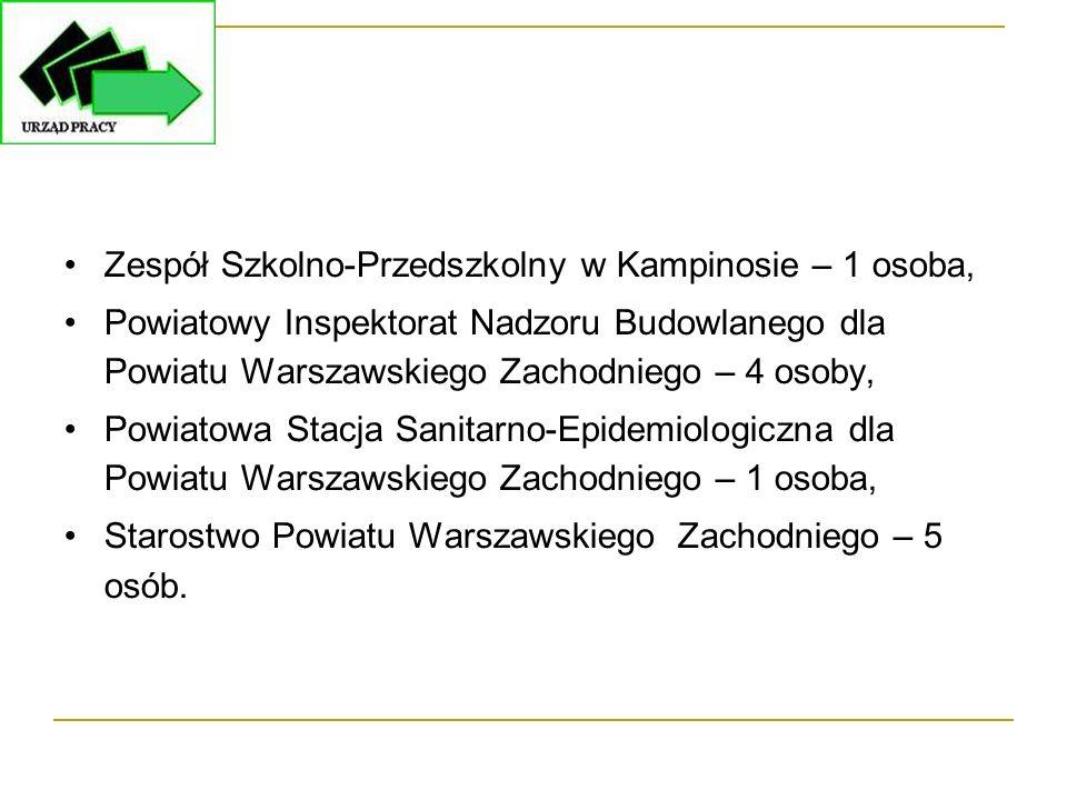 Zespół Szkolno-Przedszkolny w Kampinosie – 1 osoba, Powiatowy Inspektorat Nadzoru Budowlanego dla Powiatu Warszawskiego Zachodniego – 4 osoby, Powiato