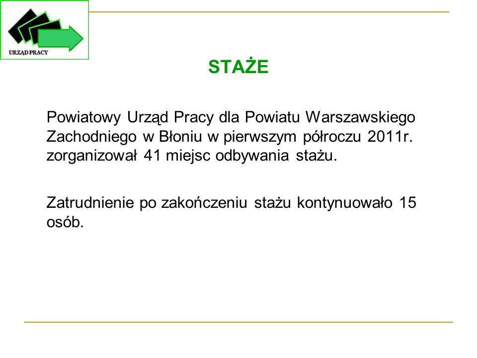 STAŻE Powiatowy Urząd Pracy dla Powiatu Warszawskiego Zachodniego w Błoniu w pierwszym półroczu 2011r. zorganizował 41 miejsc odbywania stażu. Zatrudn