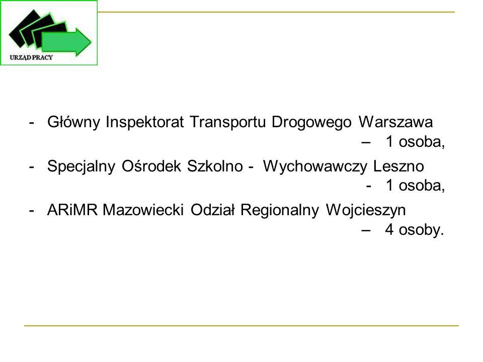 -Główny Inspektorat Transportu Drogowego Warszawa – 1 osoba, -Specjalny Ośrodek Szkolno - Wychowawczy Leszno - 1 osoba, -ARiMR Mazowiecki Odział Regio
