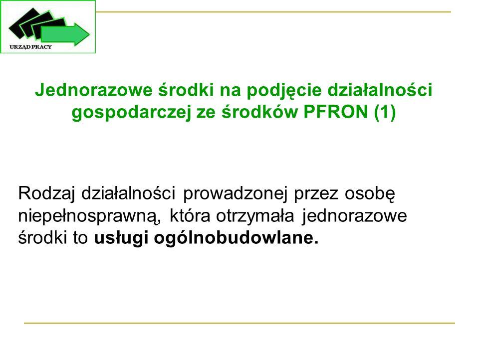 Jednorazowe środki na podjęcie działalności gospodarczej ze środków PFRON (1) Rodzaj działalności prowadzonej przez osobę niepełnosprawną, która otrzy