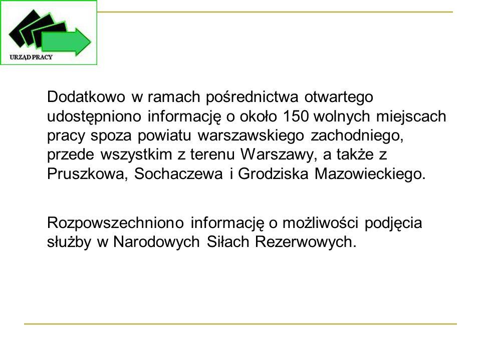 Dodatkowo w ramach pośrednictwa otwartego udostępniono informację o około 150 wolnych miejscach pracy spoza powiatu warszawskiego zachodniego, przede