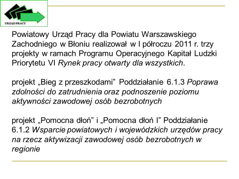 Powiatowy Urząd Pracy dla Powiatu Warszawskiego Zachodniego w Błoniu realizował w I półroczu 2011 r. trzy projekty w ramach Programu Operacyjnego Kapi