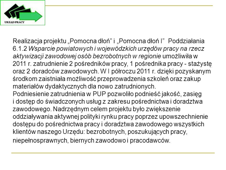 """Realizacja projektu """"Pomocna dłoń"""" i """"Pomocna dłoń I"""" Poddziałania 6.1.2 Wsparcie powiatowych i wojewódzkich urzędów pracy na rzecz aktywizacji zawodo"""