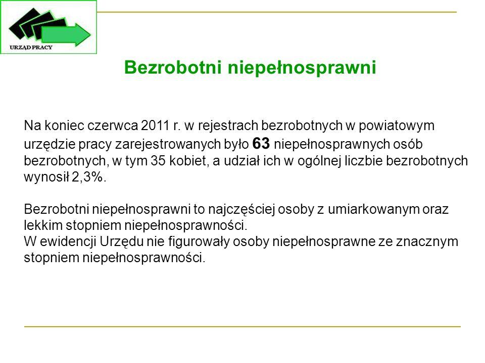 Gmina Ożarów Mazowiecki:  TELEFONIKA KABLE S.A.,  PRO-FLEX z-d produkcyjny,  AUTO-BOLEX warsztat samochodowy,  ZAKŁAD USŁUG KOMUNALNYCH W OŻAROWIE MAZOWIECKIM.