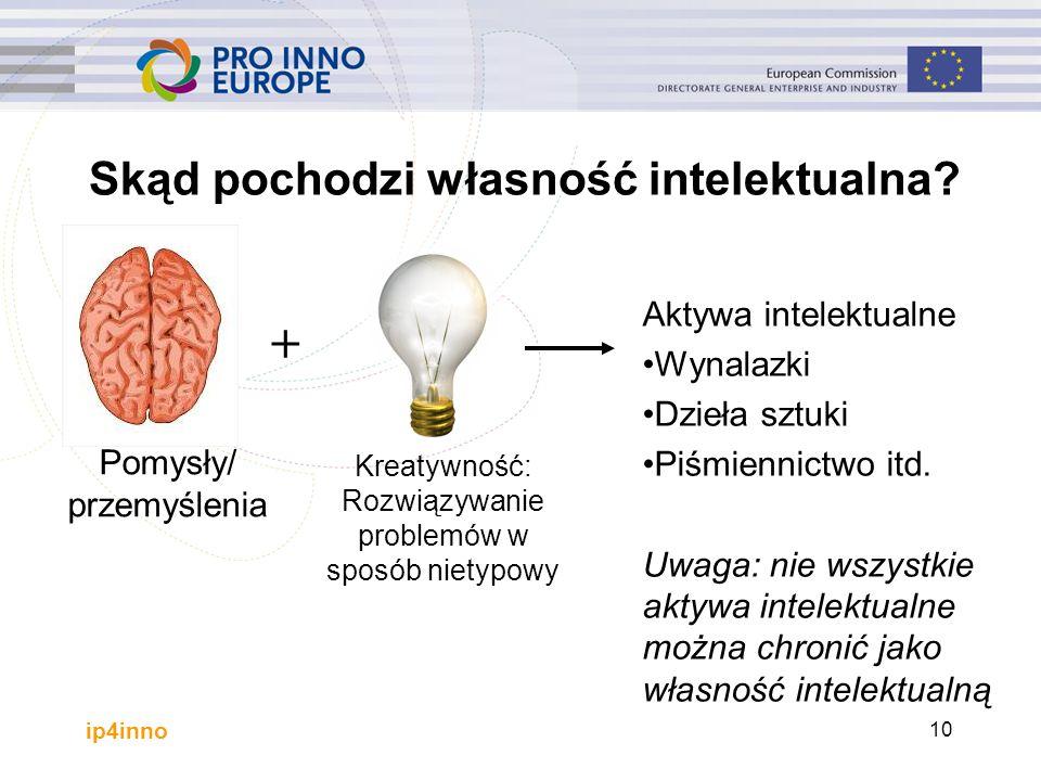 ip4inno 10 Skąd pochodzi własność intelektualna? Pomysły/ przemyślenia + Kreatywność: Rozwiązywanie problemów w sposób nietypowy Aktywa intelektualne