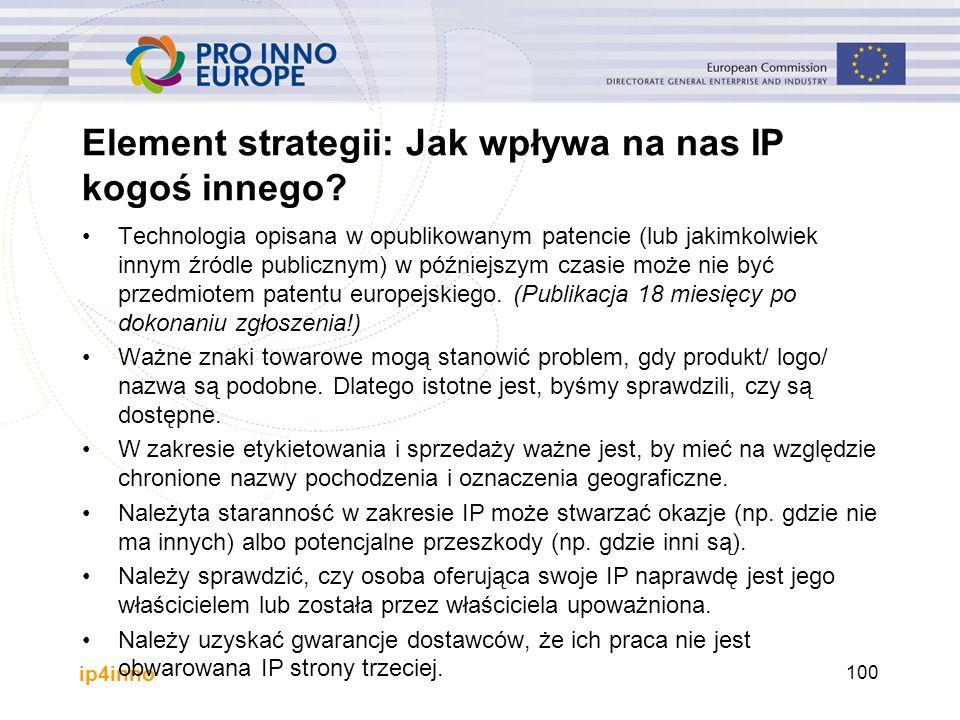ip4inno Element strategii: Jak wpływa na nas IP kogoś innego? Technologia opisana w opublikowanym patencie (lub jakimkolwiek innym źródle publicznym)